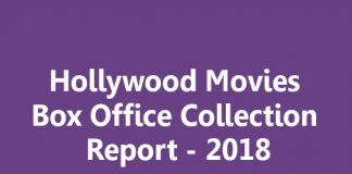 Hollywood Box Office Collection 2018