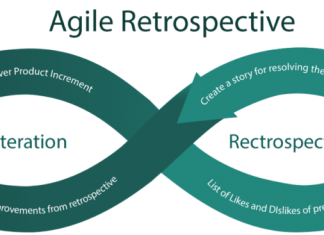 what is an agile retrospective