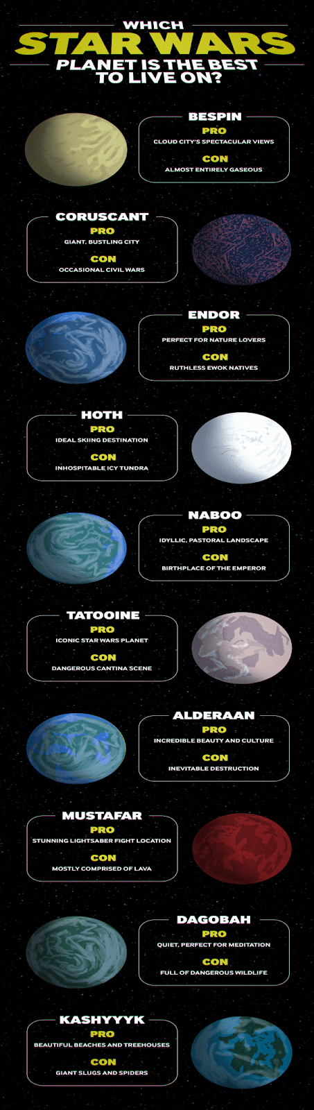 Planet in Star Wars